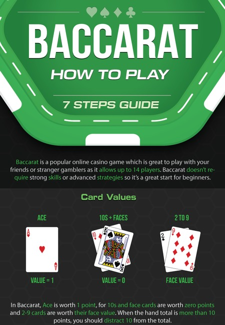 How to play baccarat guide info
