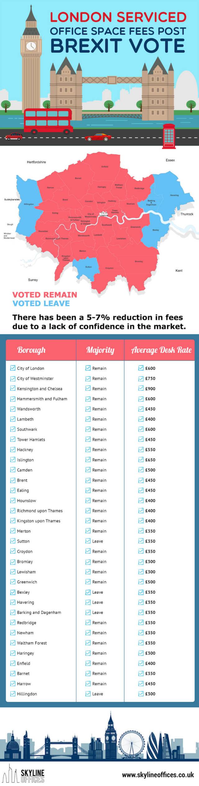 Brexit pdf