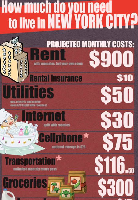 Stefanie how much for ny infographic