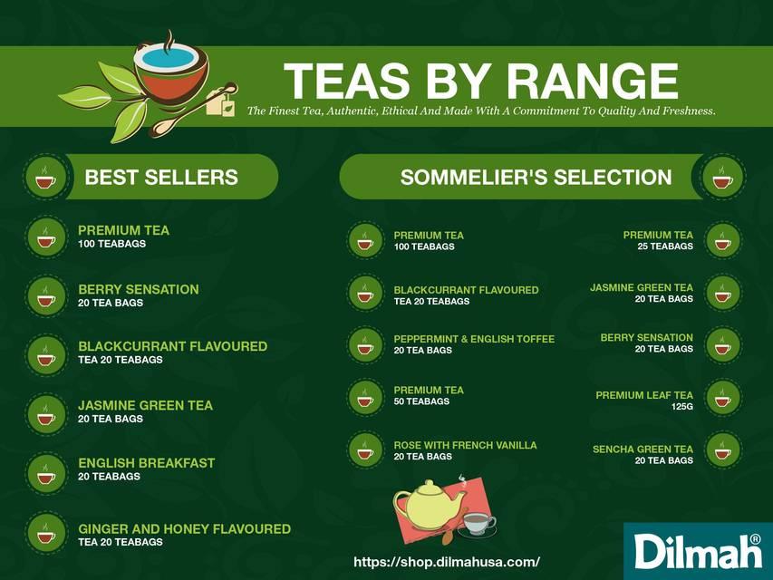 Dilmah   teas by range 01