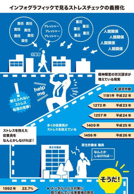 Infographic fin