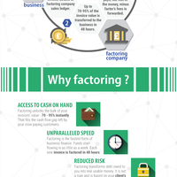 Factoring infographic 700px