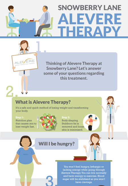 Alevere therapy wiltshire snowberry lane