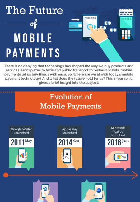 The future of mobile payments goemerchant infographic