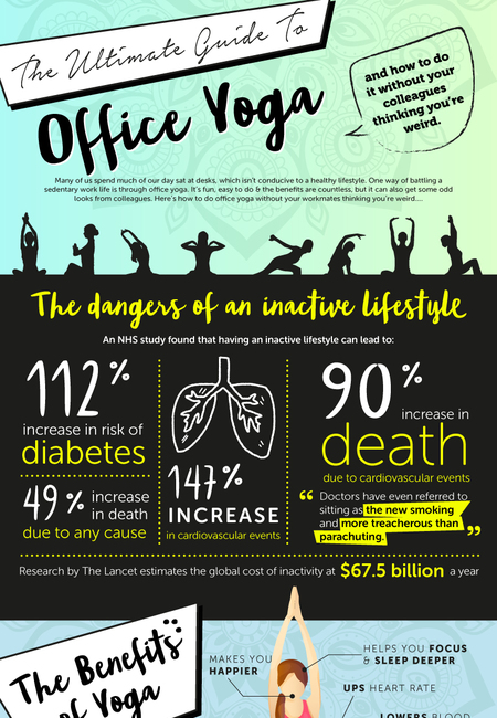 Ultimate guide office yoga infographic