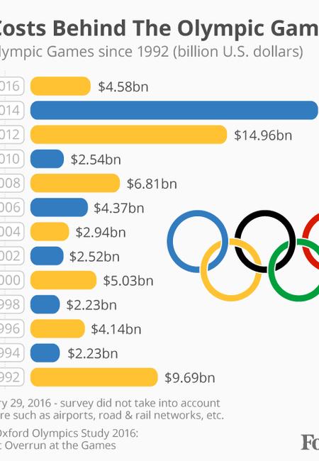 20160804 olympia