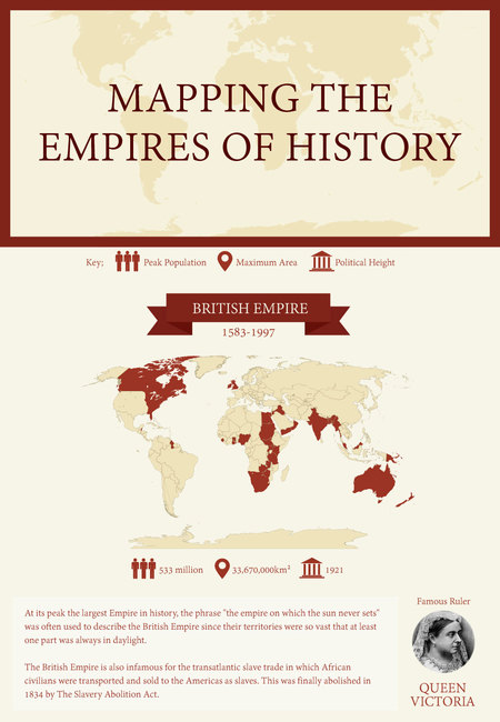 Empires of history (1)