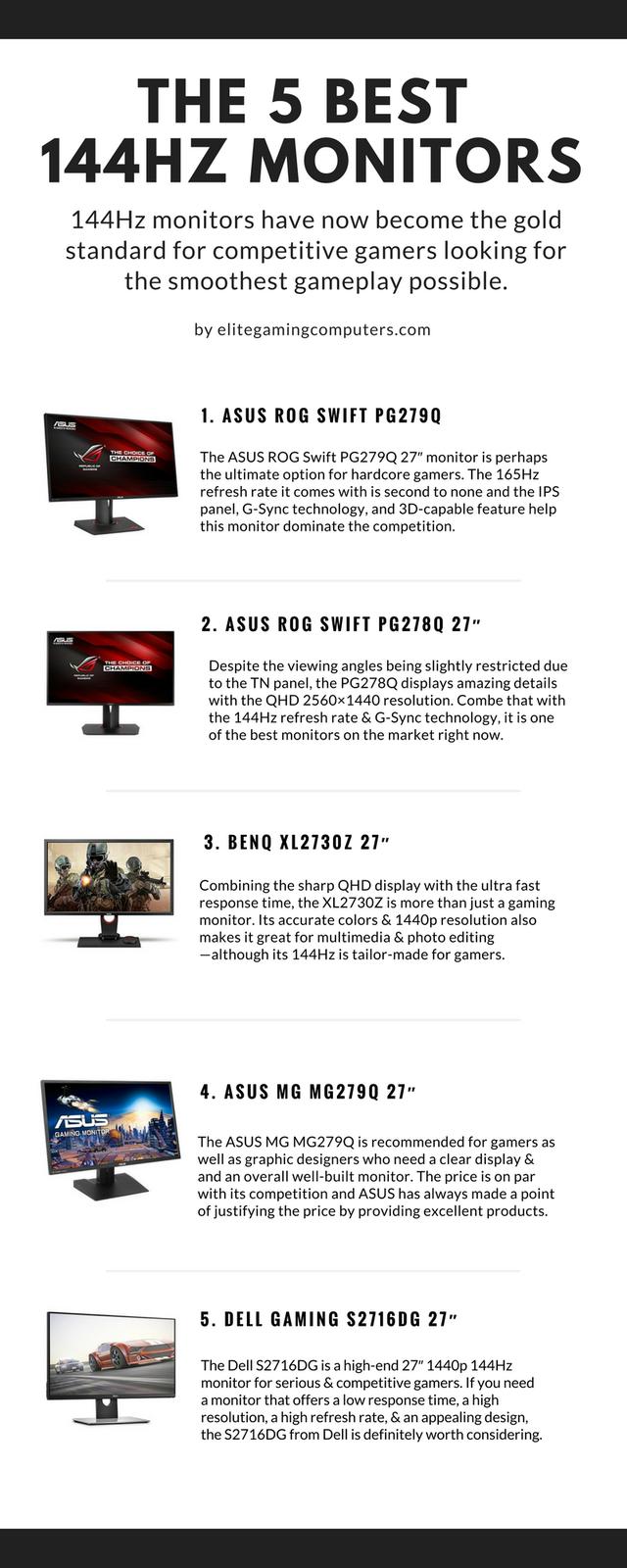 144hz monitor infographic