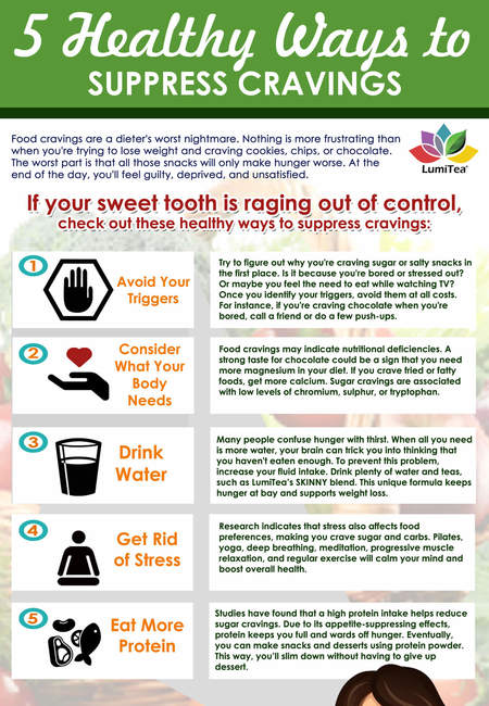 5 healthy ways to supress craving lumitea