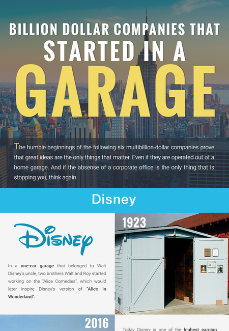 Infographic garage companies