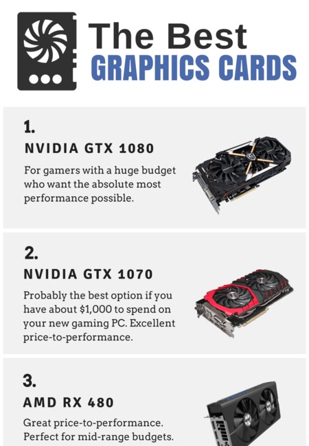 Best video cards infographic