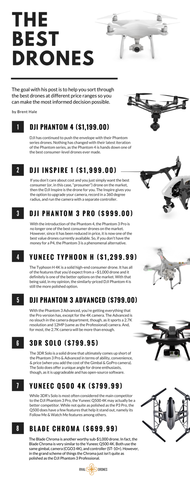 The best drones infographic
