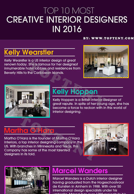 Top 10 interior designers infographic
