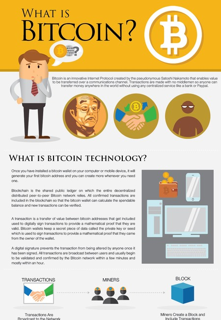 1589   what is bitcoin