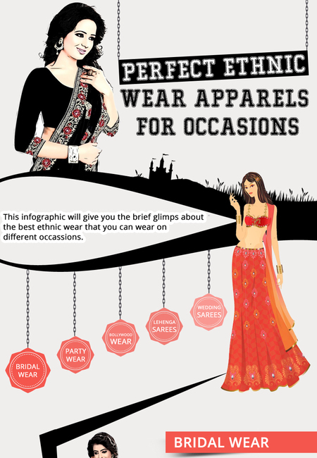Perfect ethnic wear apparels for occasions infographic