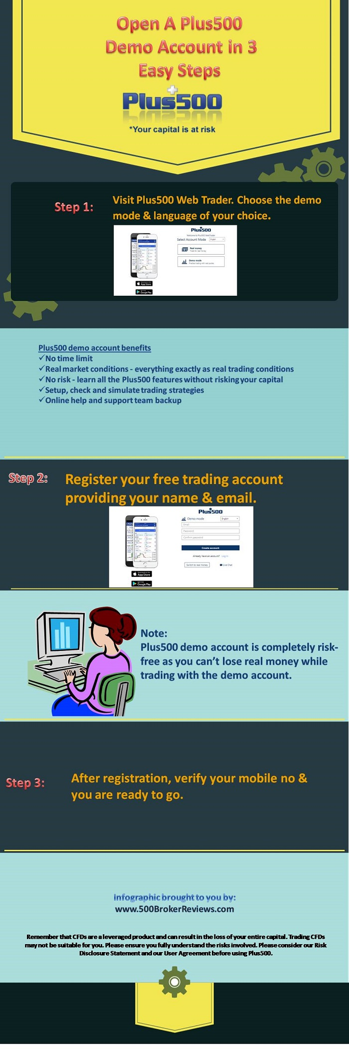 Open a Free Plus500 Demo Account in Three Easy Steps