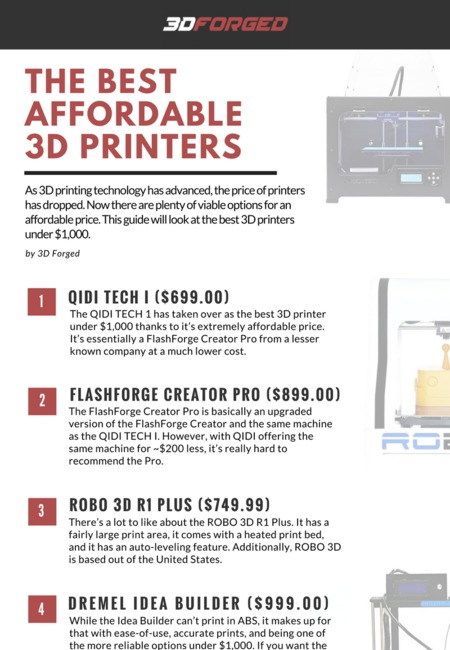 Affordable 3d printers