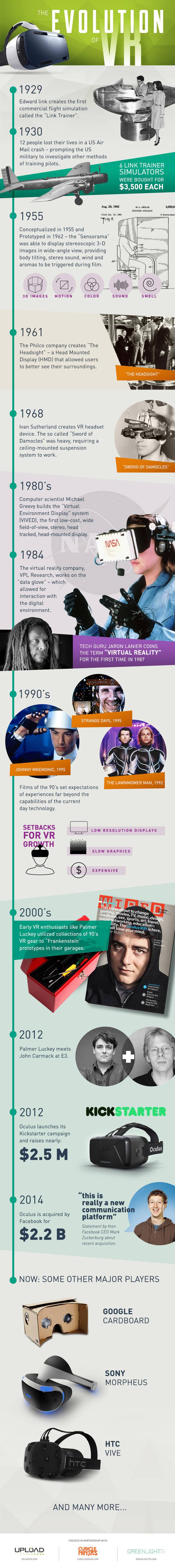History of vr uploadvr cubicle ninjas greenlight vr
