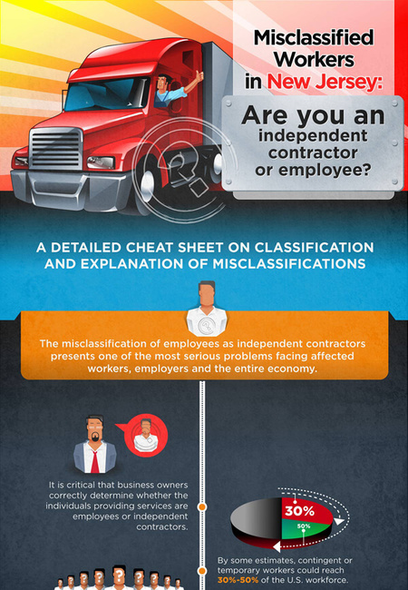 Misclassified new jersey workers infographic small