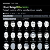 Bloombergbillionaires 51068e197e4fd
