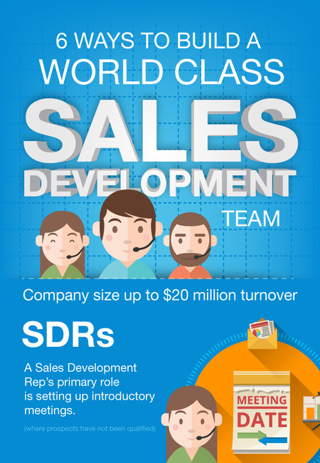 Sales development team infographic