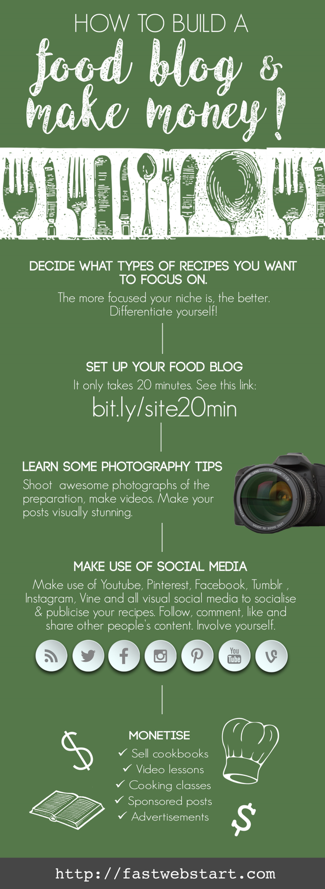 How to build a food blog infographic