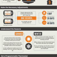 Infographic keeping air con bills low