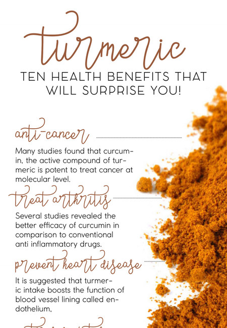 What is turmeric good for infographic