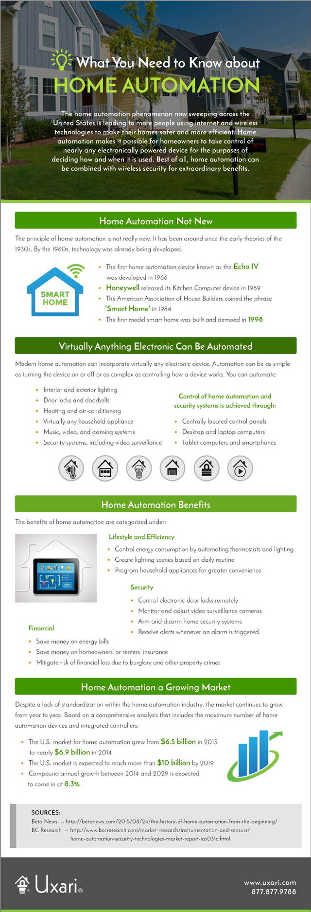 Uxarihomeautomation