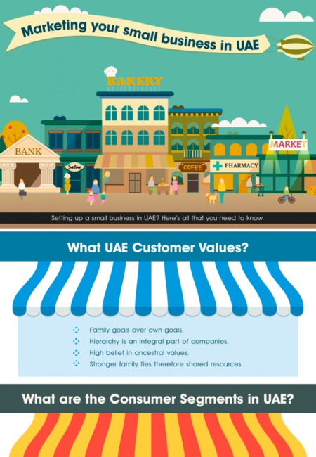 Marketing your small business in uae 768x3237