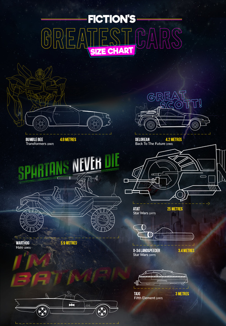 Fictional cars infographic final