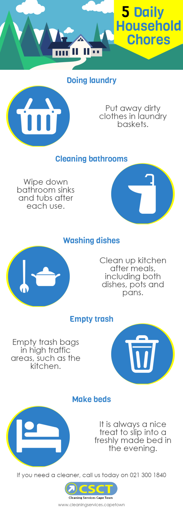 Infographic cleaningservicescapetown