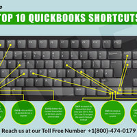 Quickbooks keyboard shortcuts