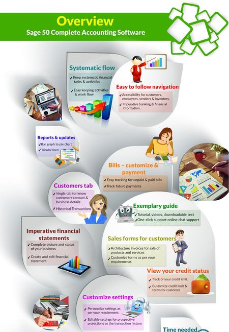 Infographic sage 50 complete accounting software