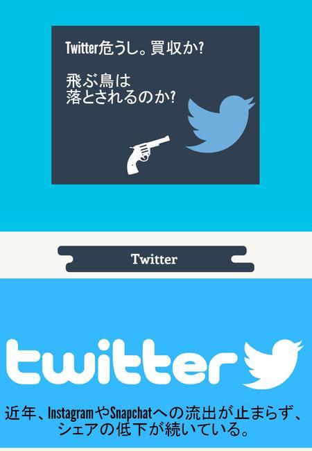 Twitter 16485389 4303f1d778dc43292c157cea9f6222fa407c139f