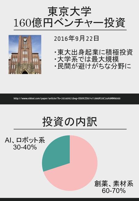 %e6%9d%b1%e5%a4%a7%e3%83%99%e3%83%b3%e3%83%81%e3%83%a3%e3%83%bc