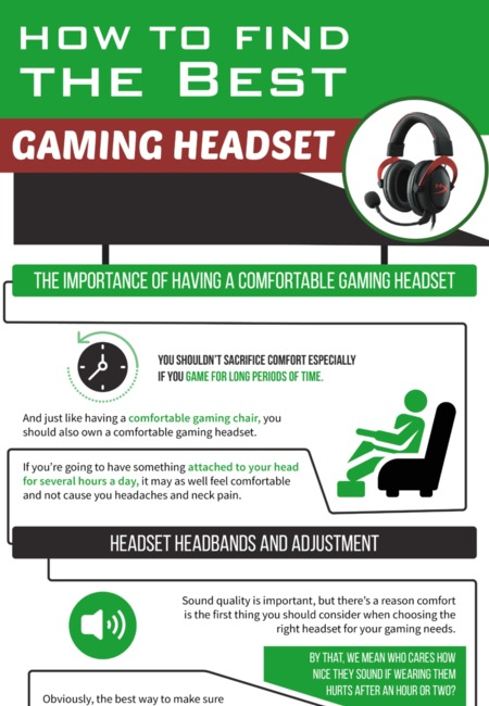 Finding the best gaming headset infgoraphic
