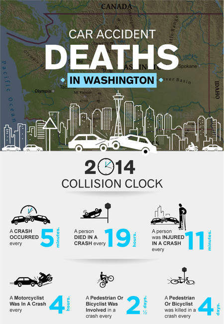 Washington car accident infographic