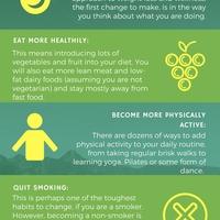 Fitness   diet   ocwellness