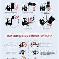 1703   fatal forklift accidents 2