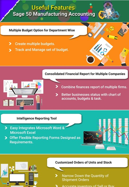 Sage 50 manufacturing accounting software infographics