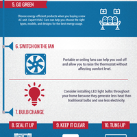 Expert hvac care infographic