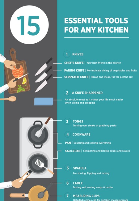 Essential kitchen tools infographic