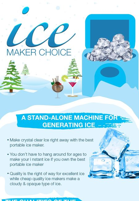 Portable ice maker working and its features in depth infographic