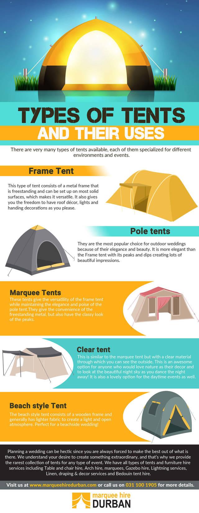 Infographic marqueehiredurban