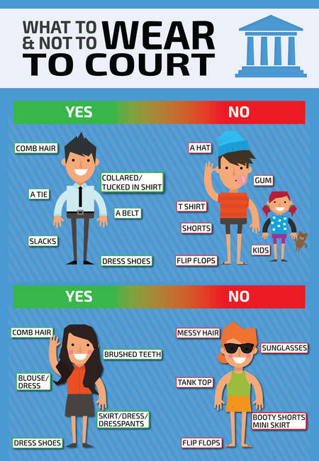 What to and not wear in court infographic