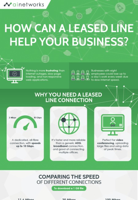Ai networks leased line infographic