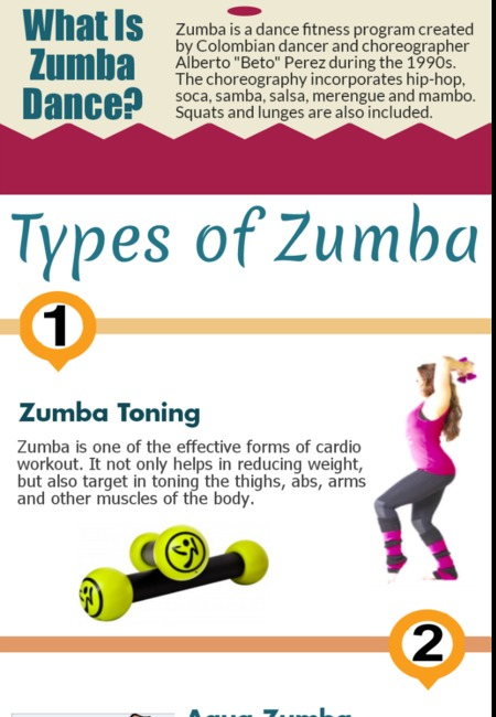 What is zumba