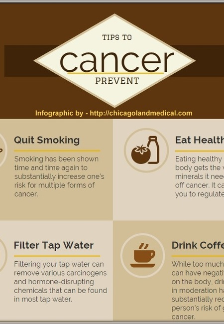 Tips to prevent cancer