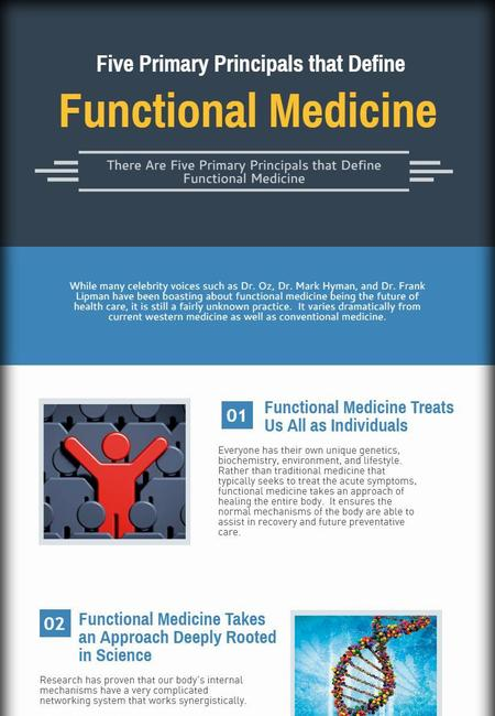 Five primary principals that define functional medicine